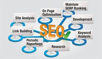 SEO infograph