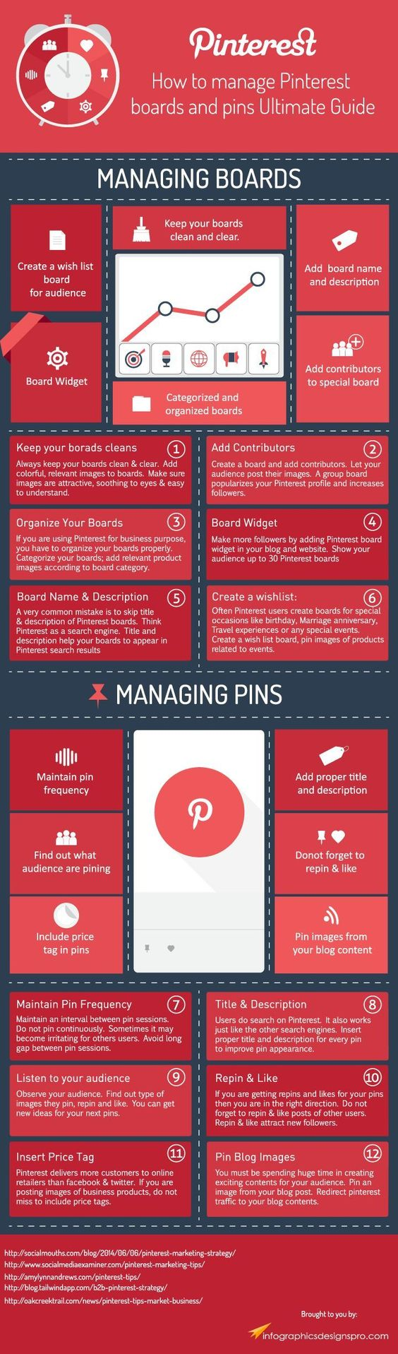 Pinterest marketing infogram