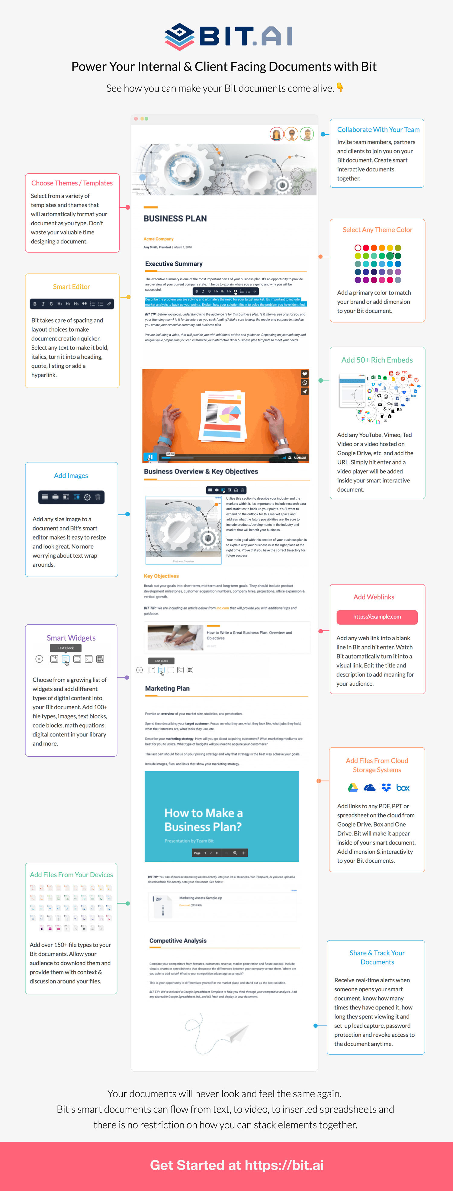 infographic ebook