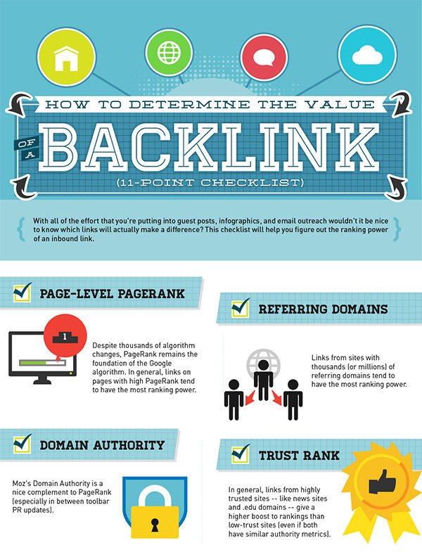 backlink infographic