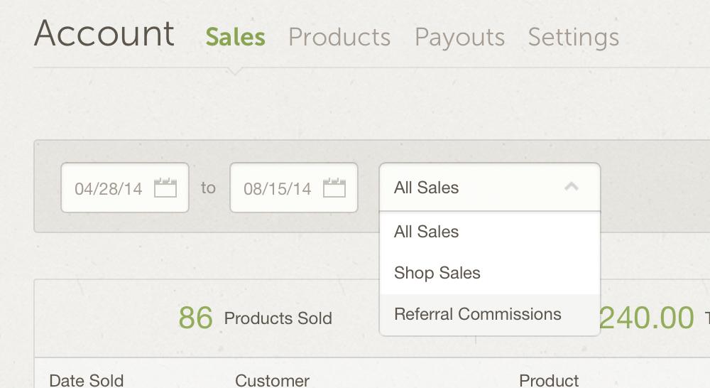 sales commissions creative market